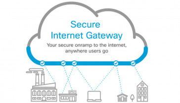 Cisco presenta Umbrella, el primer Secure Internet Gateway en cloud del mercado